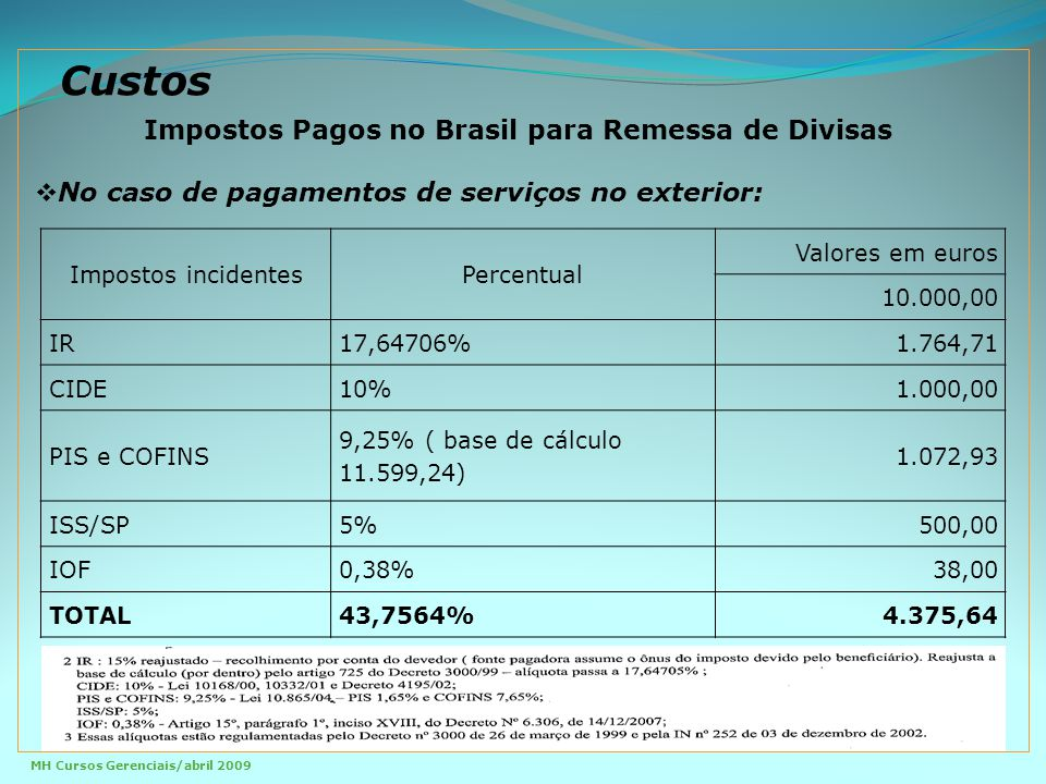 Impostos Pagos no Brasil para Remessa de Divisas