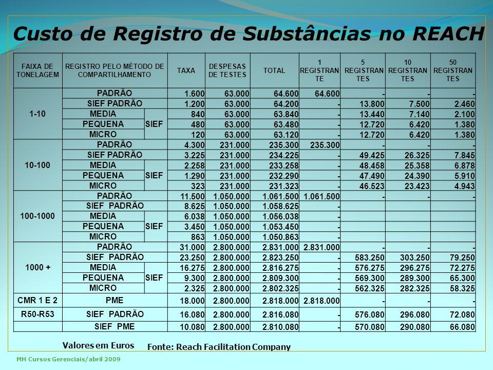 REGISTRO PELO MÉTODO DE COMPARTILHAMENTO