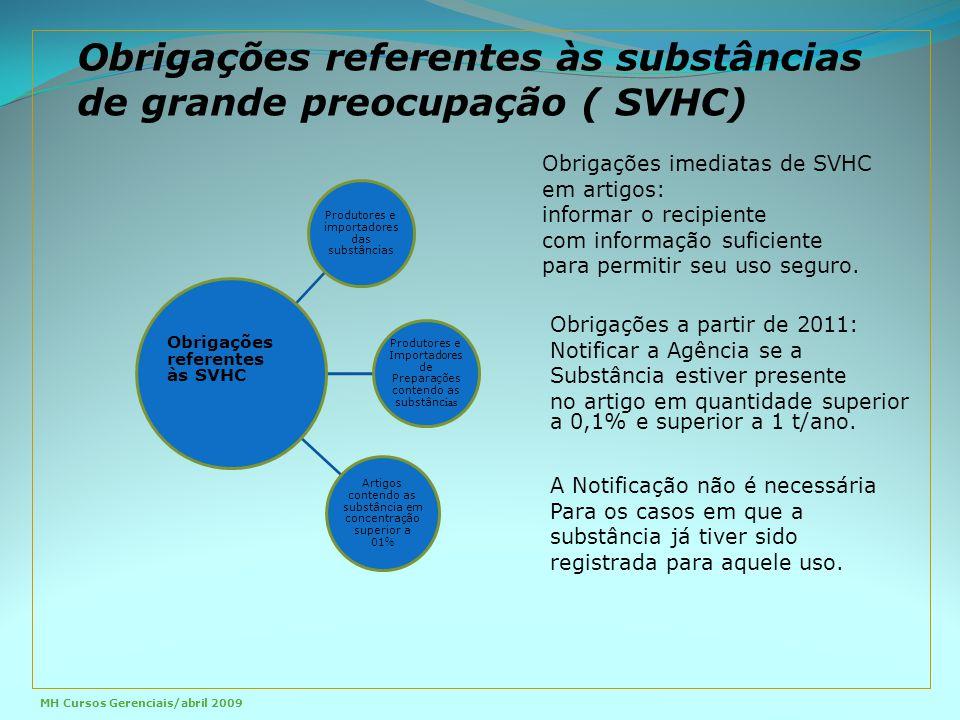 Obrigações referentes às substâncias de grande preocupação ( SVHC)