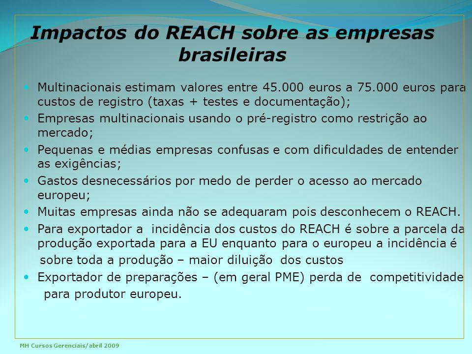 Impactos do REACH sobre as empresas brasileiras