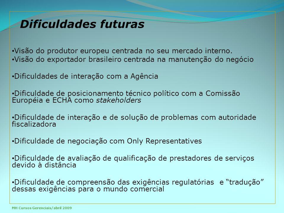 Dificuldades futuras Visão do produtor europeu centrada no seu mercado interno. Visão do exportador brasileiro centrada na manutenção do negócio.