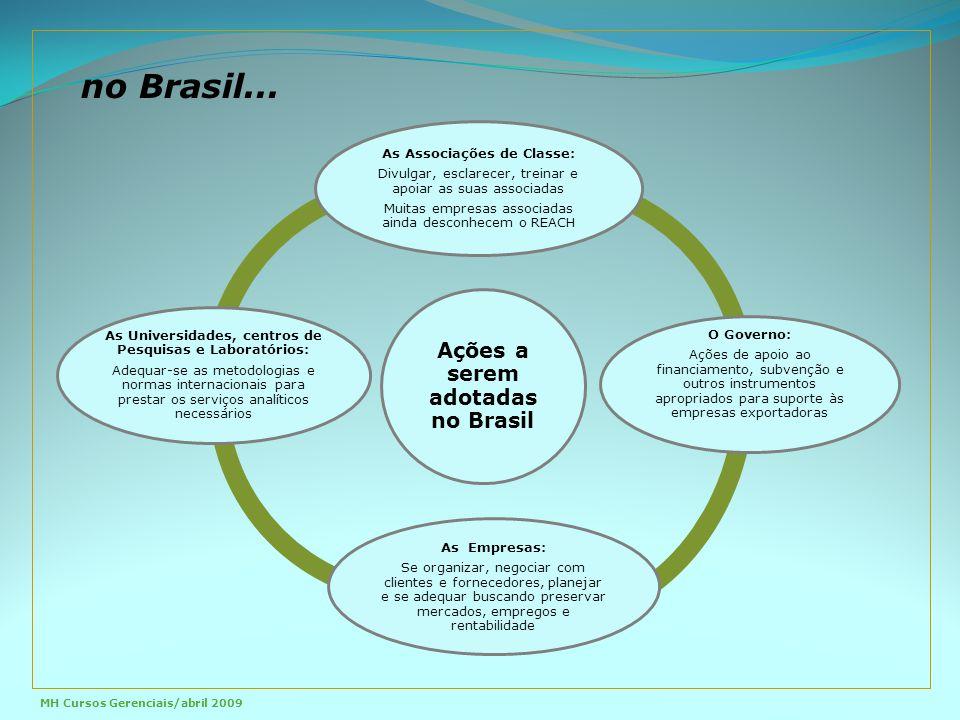no Brasil... Ações a serem adotadas no Brasil