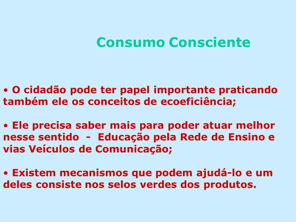 Consumo Consciente O cidadão pode ter papel importante praticando também ele os conceitos de ecoeficiência;