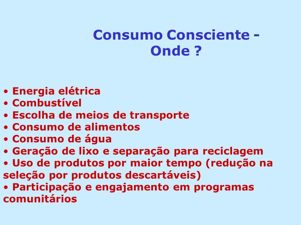 Consumo Consciente - Onde