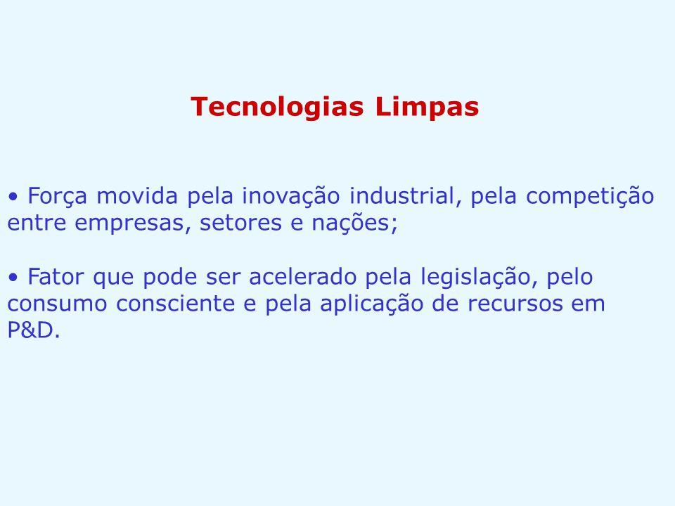 Tecnologias Limpas Força movida pela inovação industrial, pela competição. entre empresas, setores e nações;