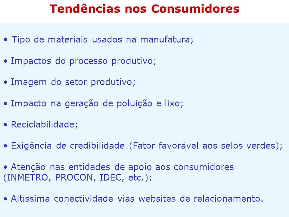 Tendências nos Consumidores
