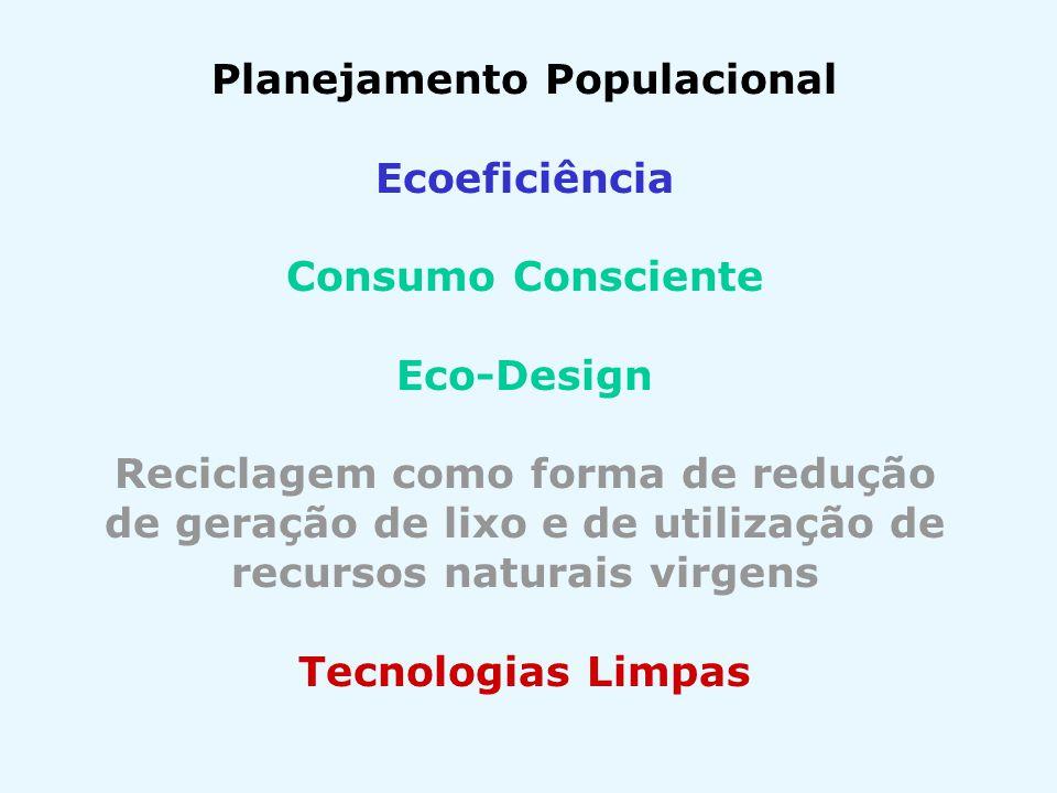 Planejamento Populacional Ecoeficiência Consumo Consciente Eco-Design Reciclagem como forma de redução de geração de lixo e de utilização de recursos naturais virgens Tecnologias Limpas