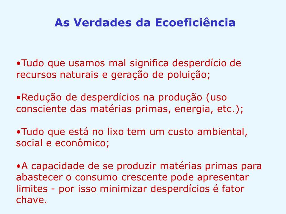As Verdades da Ecoeficiência