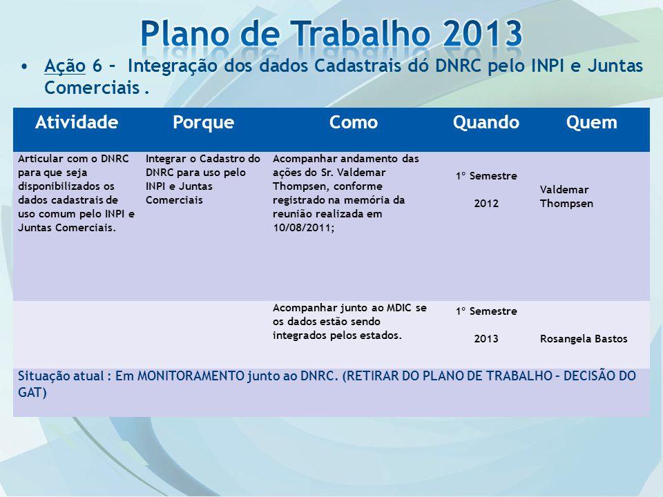 Plano de Trabalho 2013 Ação 6 – Integração dos dados Cadastrais dó DNRC pelo INPI e Juntas Comerciais .