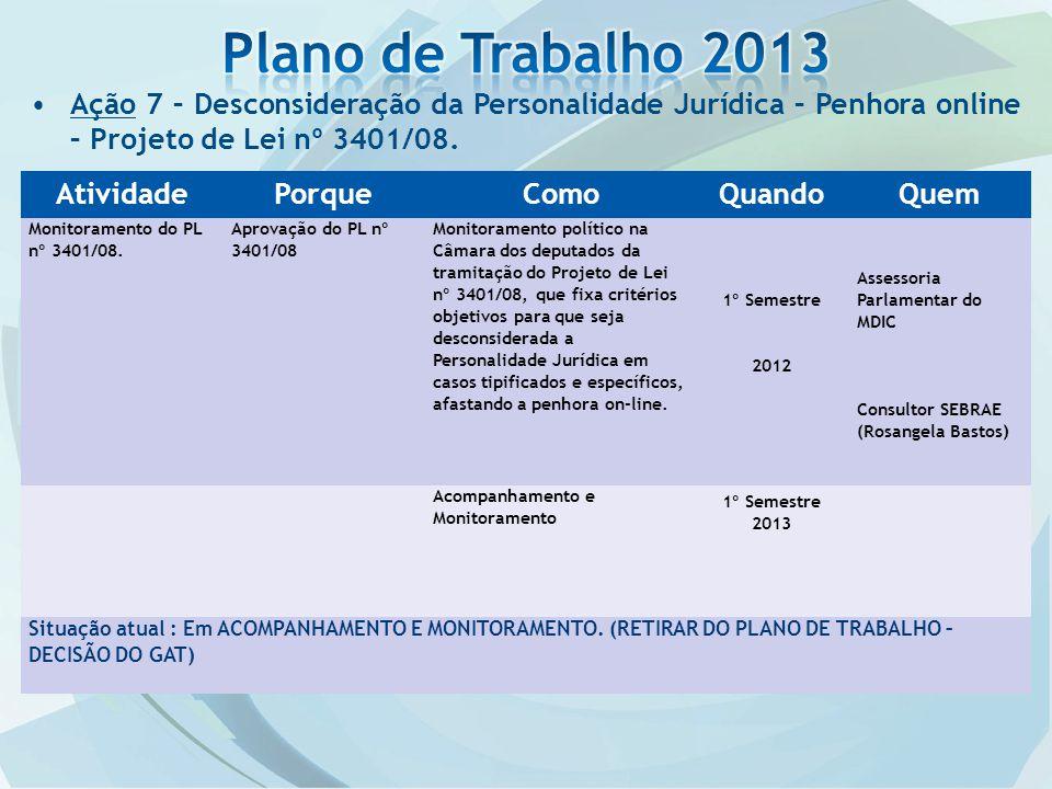 Plano de Trabalho 2013 Ação 7 – Desconsideração da Personalidade Jurídica – Penhora online – Projeto de Lei nº 3401/08.