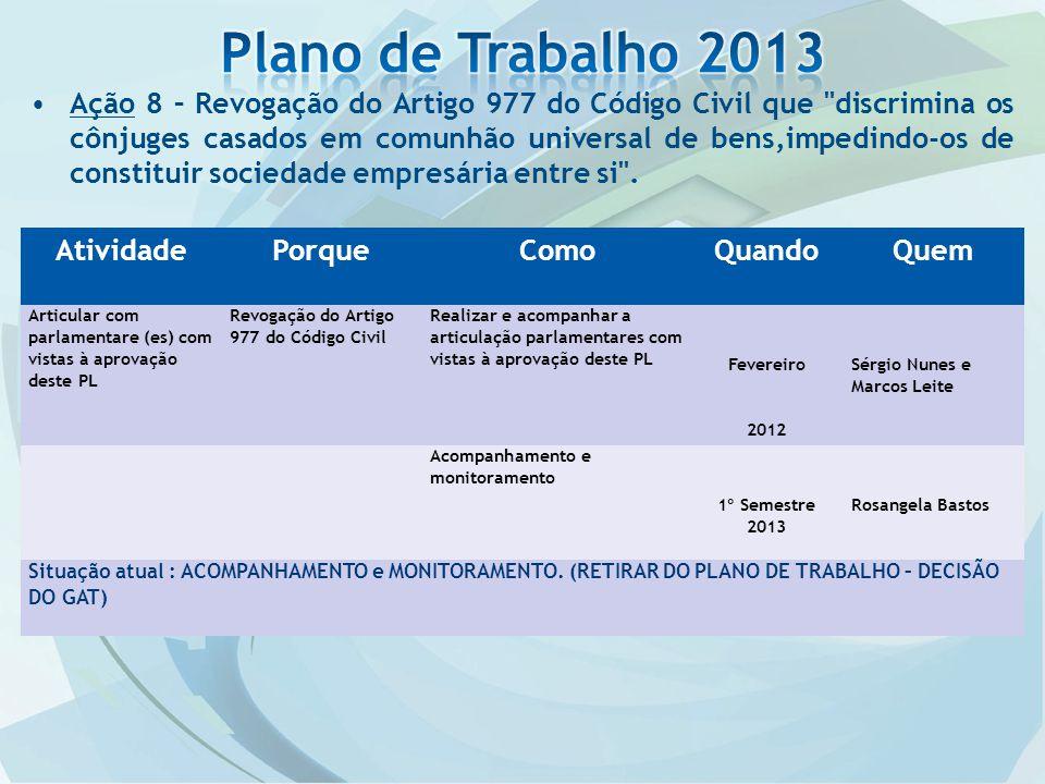 Plano de Trabalho 2013