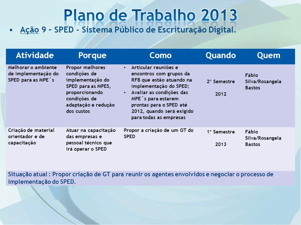 Plano de Trabalho 2013 Ação 9 – SPED - Sistema Público de Escrituração Digital. Atividade. Porque.