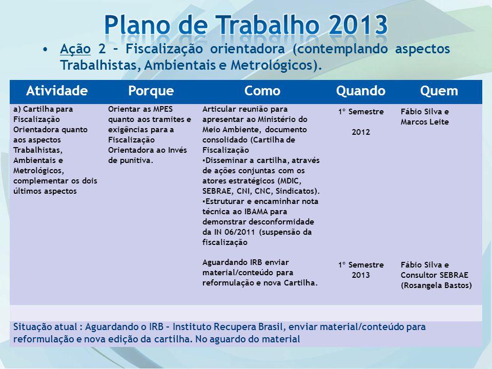 Plano de Trabalho 2013 Ação 2 – Fiscalização orientadora (contemplando aspectos Trabalhistas, Ambientais e Metrológicos).