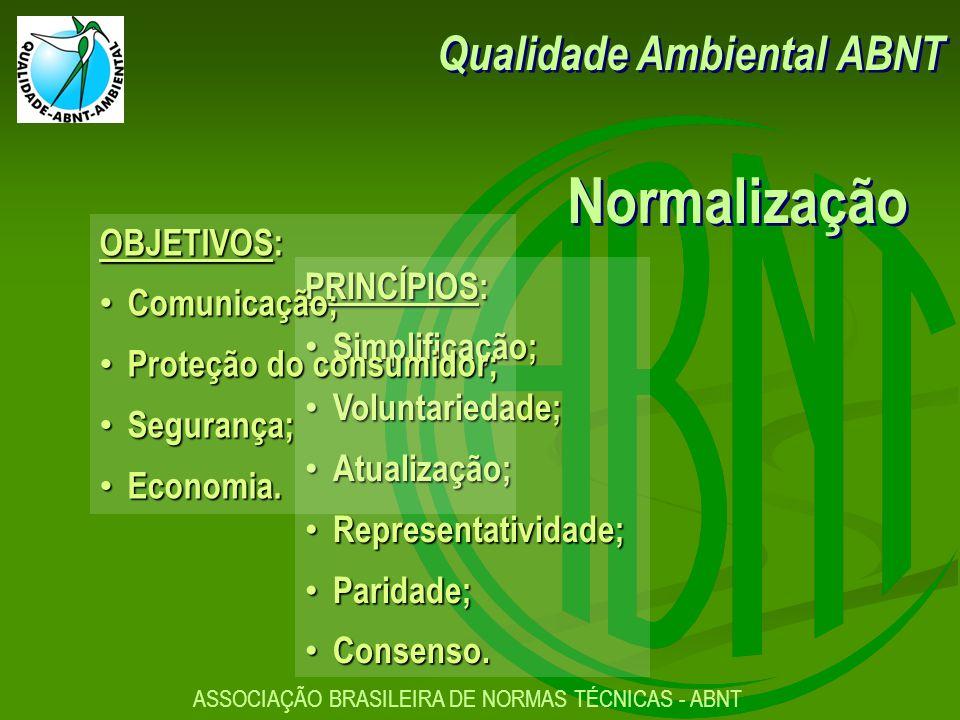 Normalização Qualidade Ambiental ABNT OBJETIVOS: Comunicação;