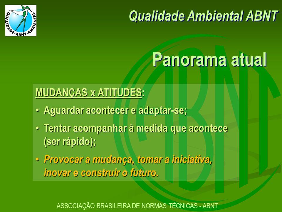 Panorama atual Qualidade Ambiental ABNT MUDANÇAS x ATITUDES: