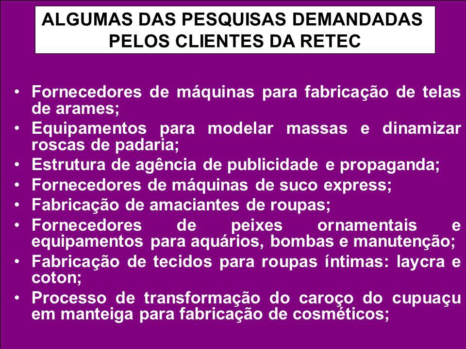 ALGUMAS DAS PESQUISAS DEMANDADAS PELOS CLIENTES DA RETEC