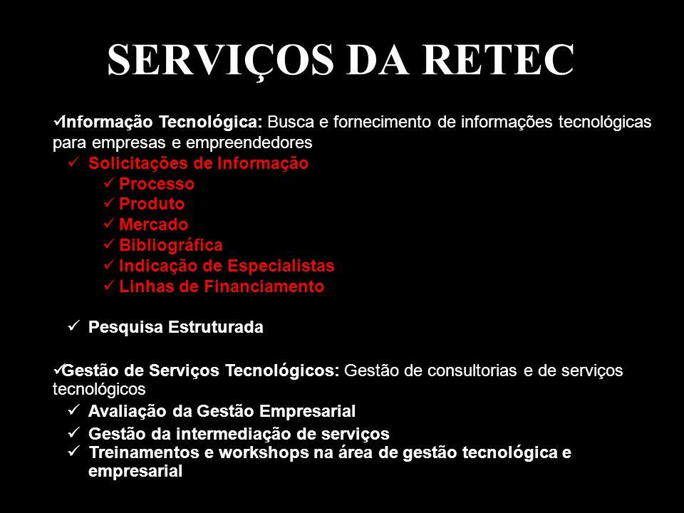 SERVIÇOS DA RETEC Informação Tecnológica: Busca e fornecimento de informações tecnológicas para empresas e empreendedores.