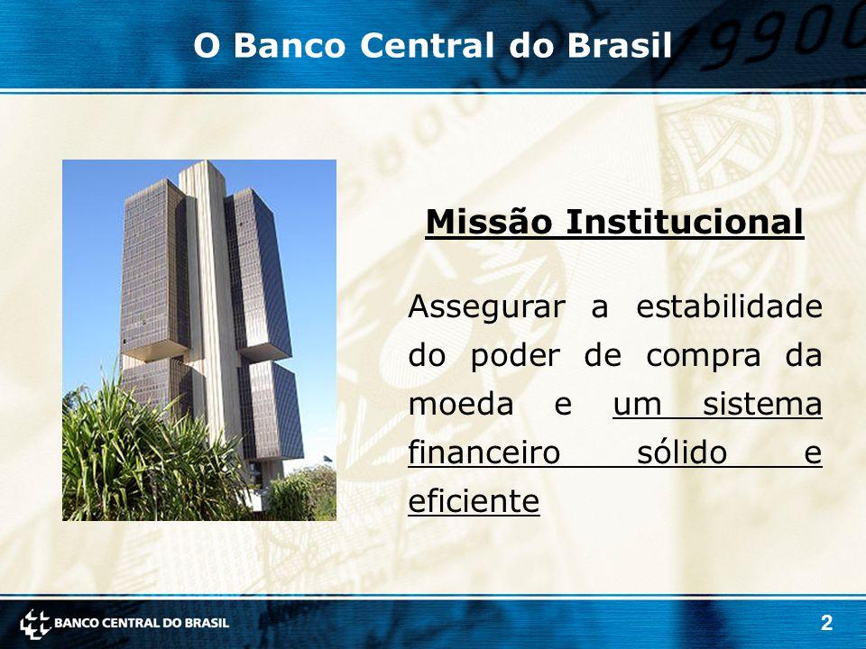 O Banco Central do Brasil