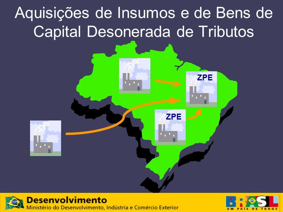 Aquisições de Insumos e de Bens de Capital Desonerada de Tributos