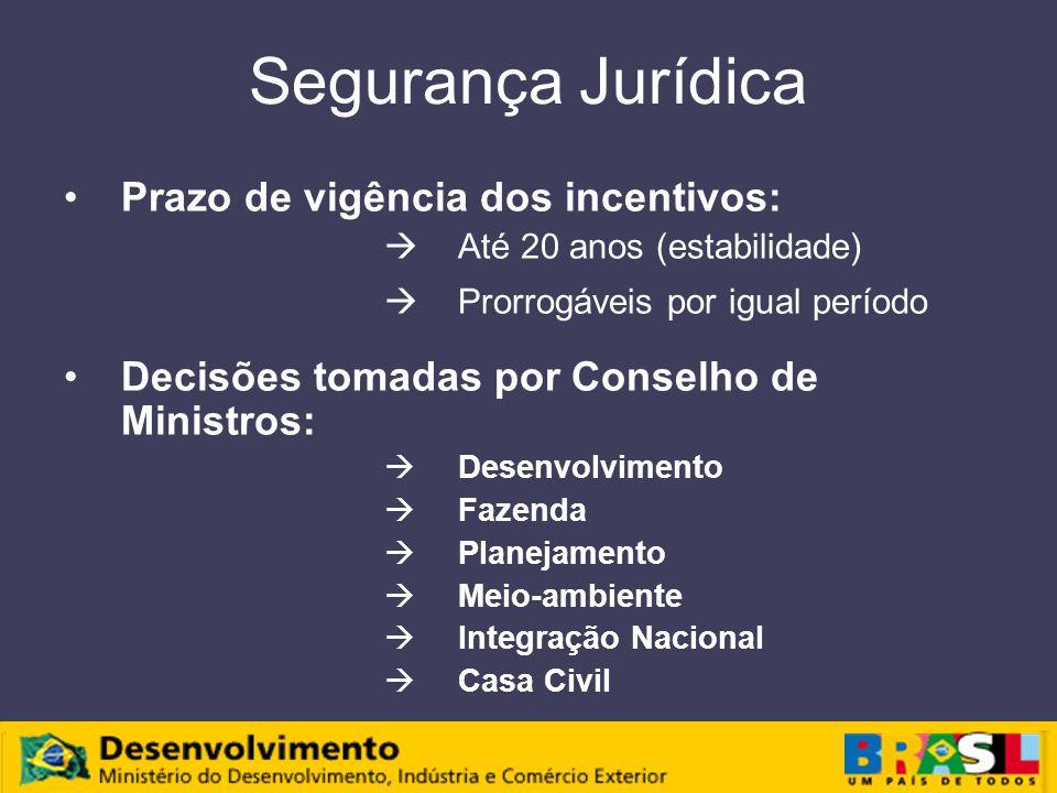 Segurança Jurídica Prazo de vigência dos incentivos: