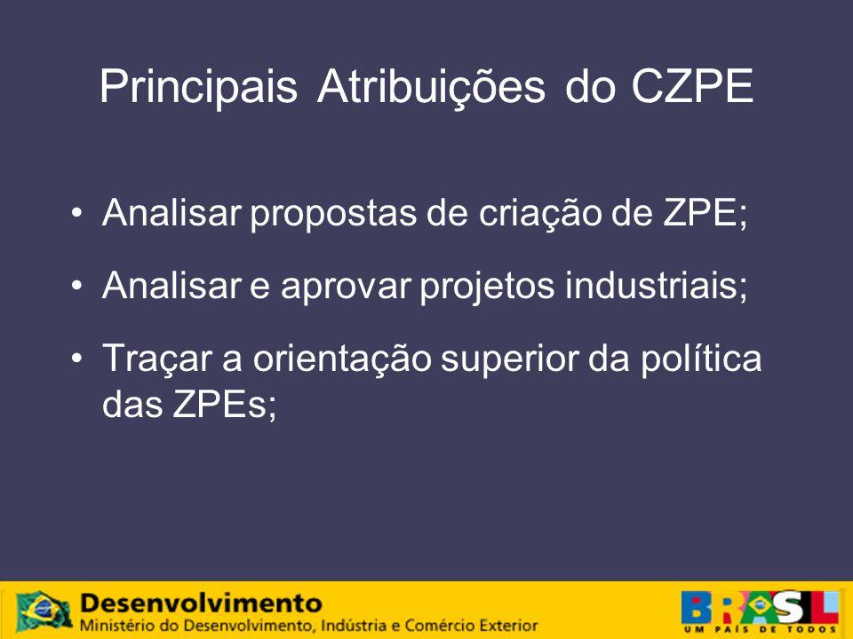 Principais Atribuições do CZPE