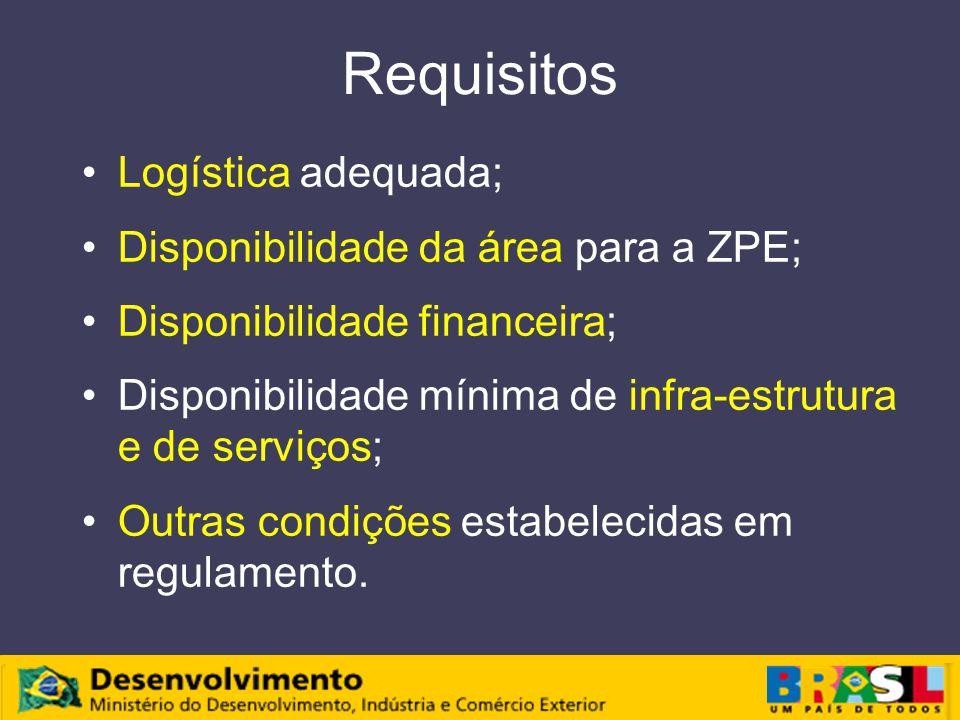 Requisitos Logística adequada; Disponibilidade da área para a ZPE;