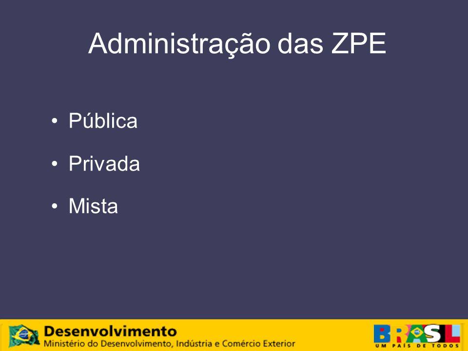 Administração das ZPE Pública Privada Mista 21