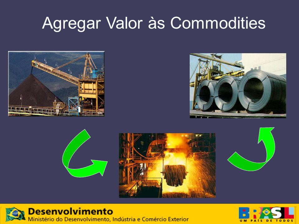 Agregar Valor às Commodities