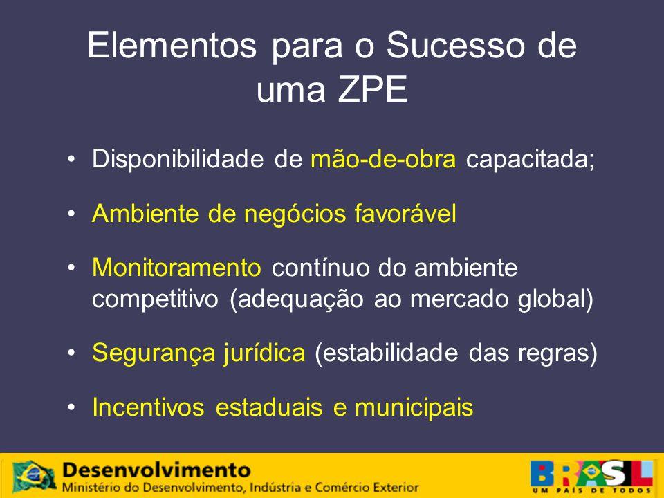 Elementos para o Sucesso de uma ZPE