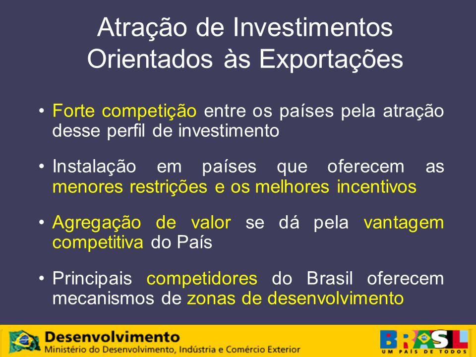 Atração de Investimentos Orientados às Exportações