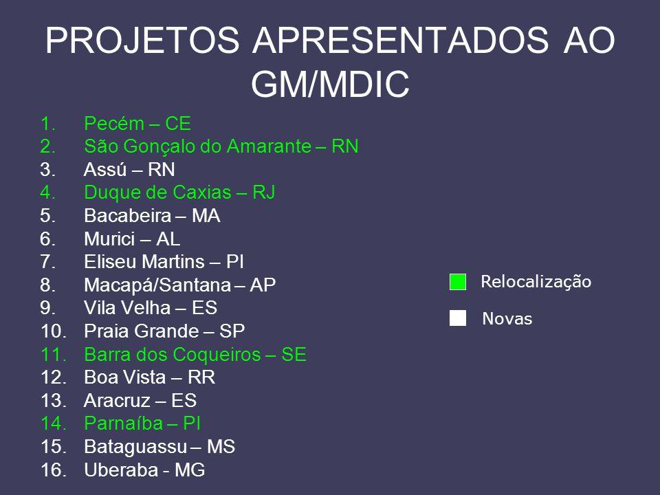 PROJETOS APRESENTADOS AO GM/MDIC