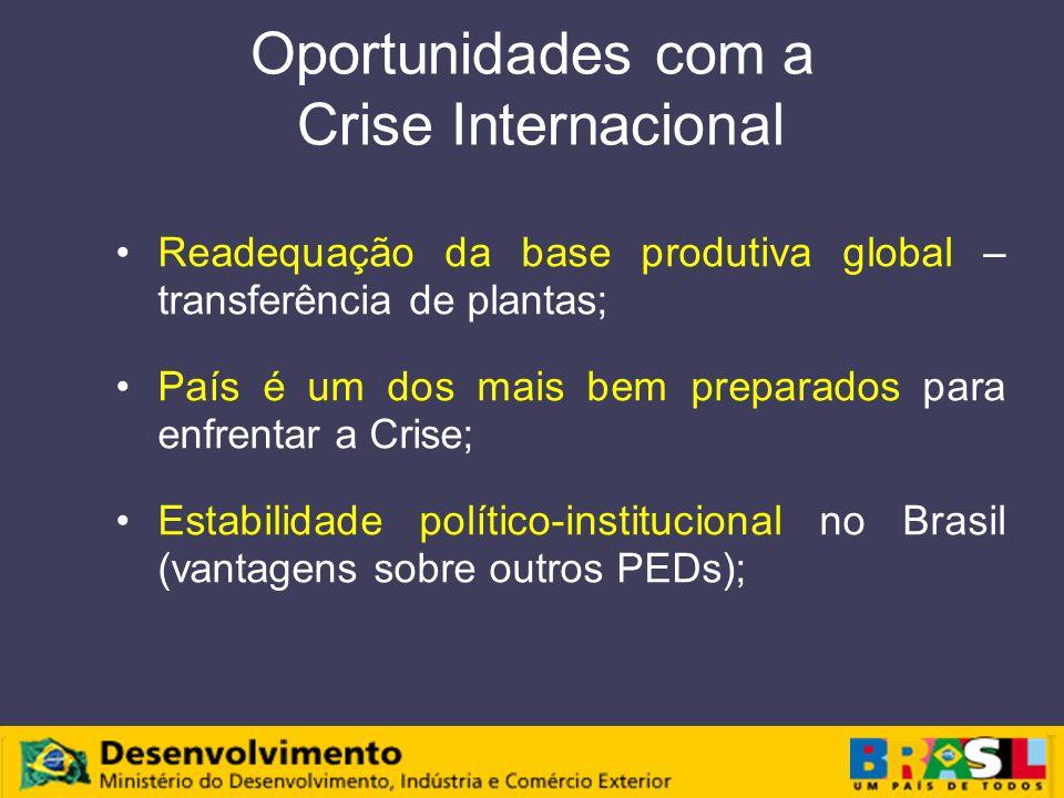 Oportunidades com a Crise Internacional