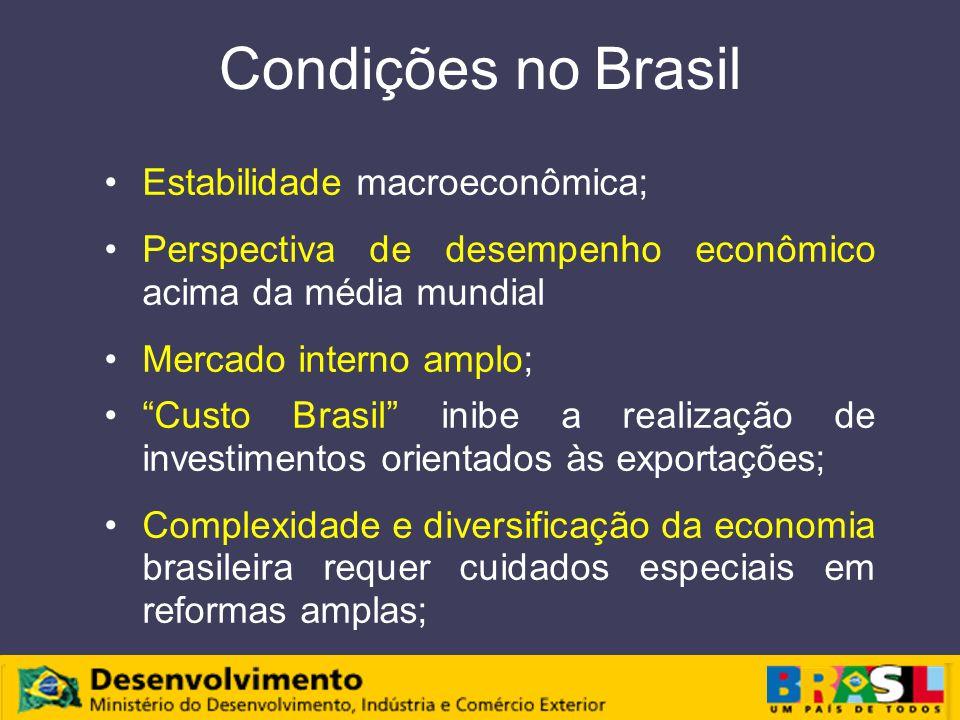 Condições no Brasil Estabilidade macroeconômica;