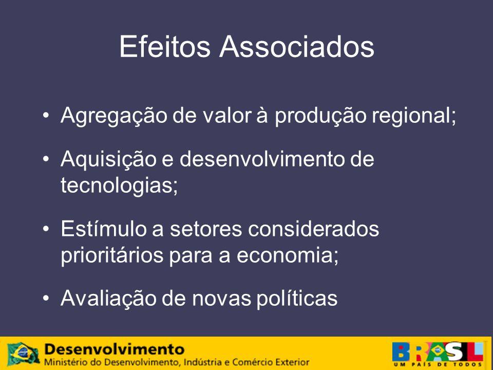 Efeitos Associados Agregação de valor à produção regional;