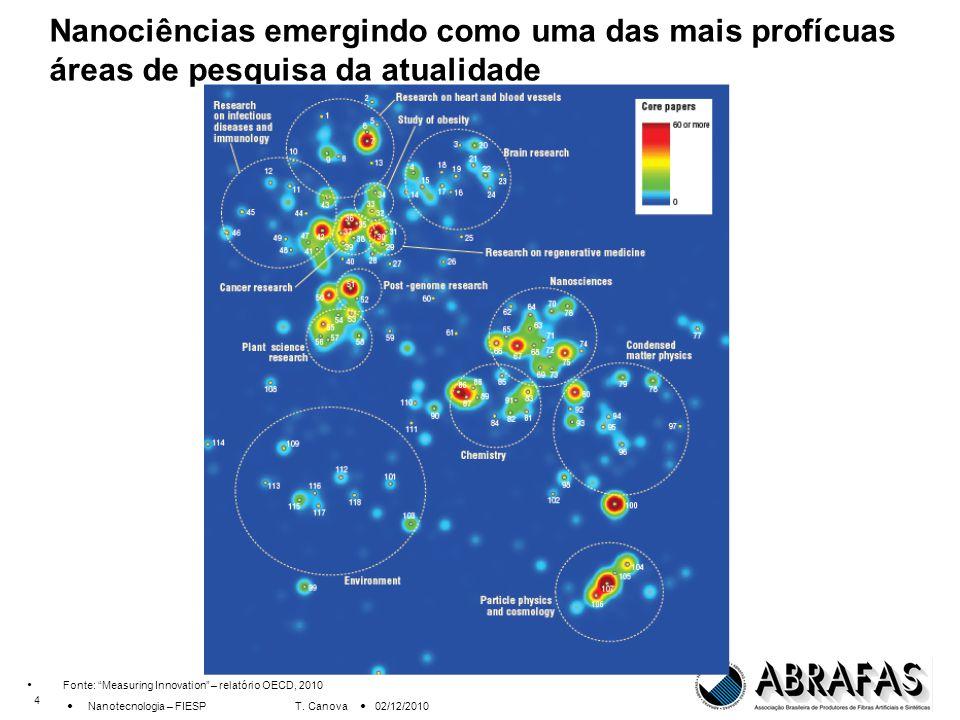 Nanociências emergindo como uma das mais profícuas áreas de pesquisa da atualidade