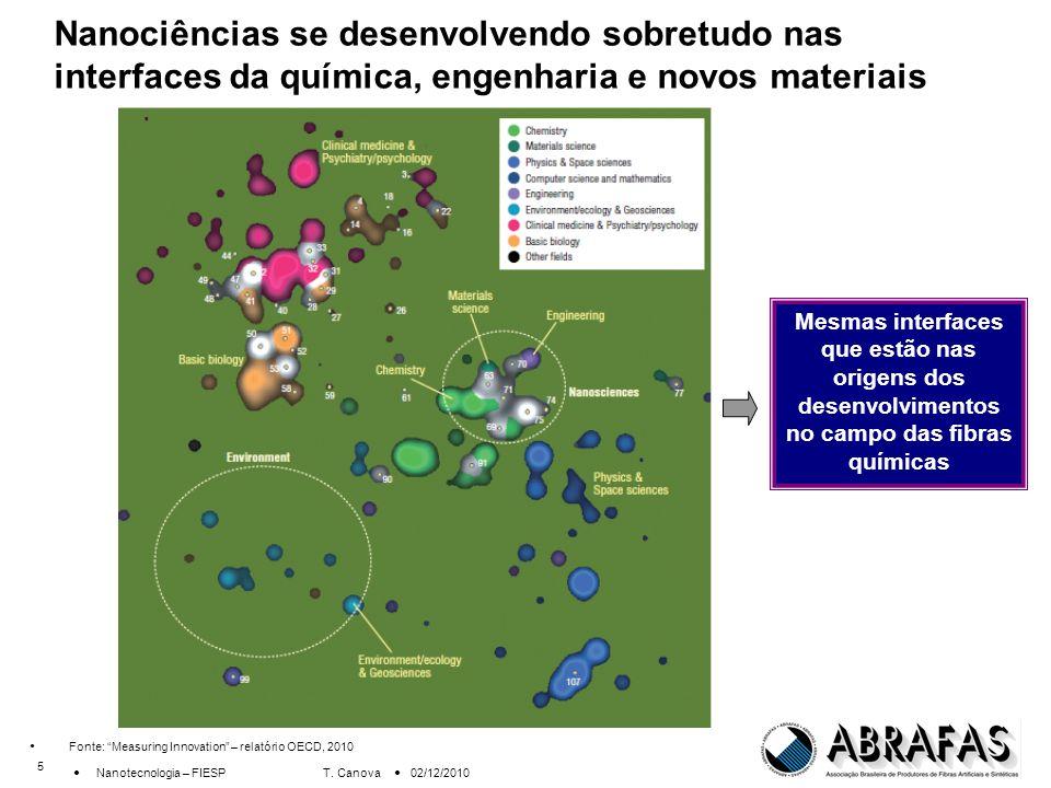 Nanociências se desenvolvendo sobretudo nas interfaces da química, engenharia e novos materiais