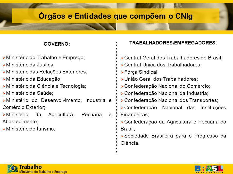 Órgãos e Entidades que compõem o CNIg TRABALHADORES\EMPREGADORES: