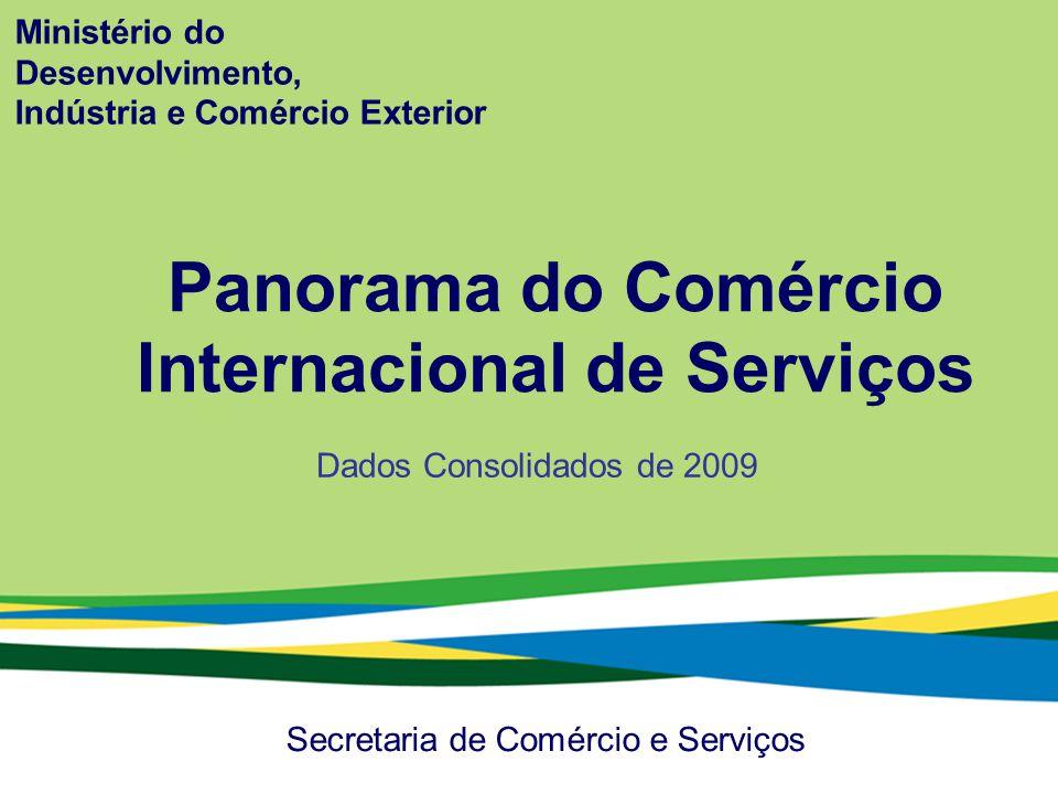 Internacional de Serviços