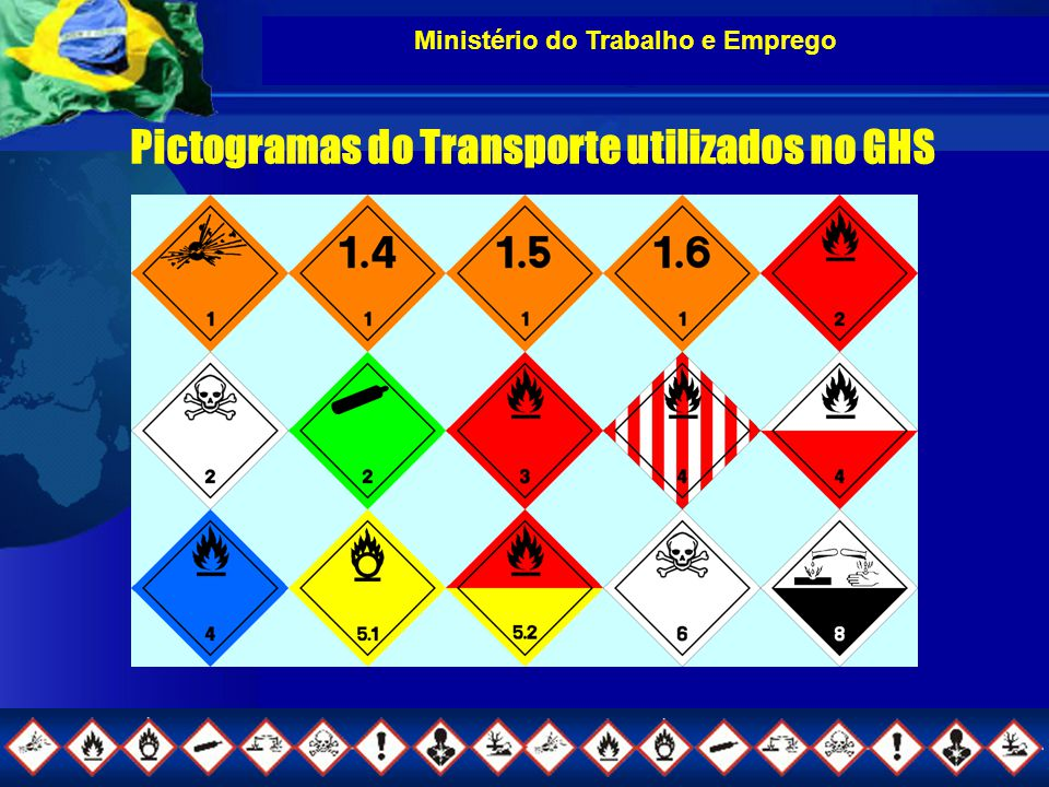 Pictogramas do Transporte utilizados no GHS