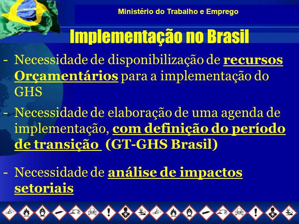 Implementação no Brasil
