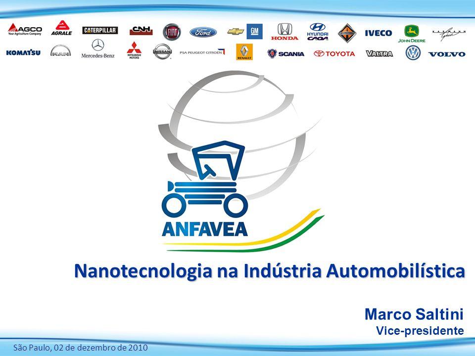 Nanotecnologia na Indústria Automobilística