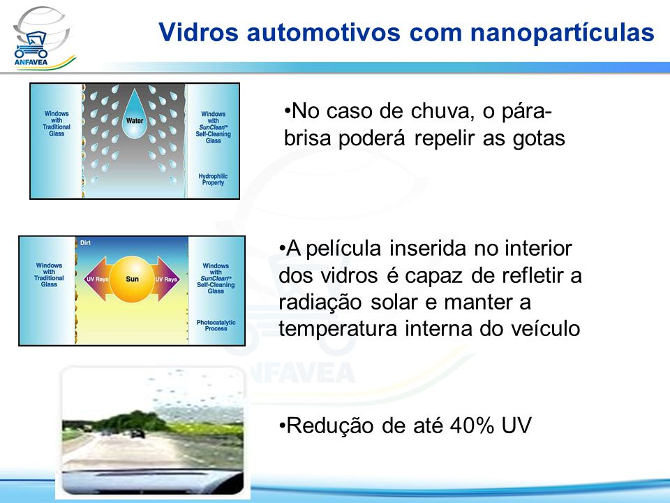 Vidros automotivos com nanopartículas