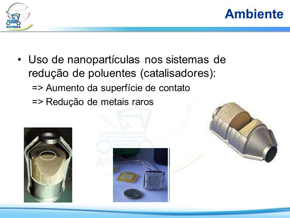 Ambiente Uso de nanopartículas nos sistemas de redução de poluentes (catalisadores): => Aumento da superfície de contato.