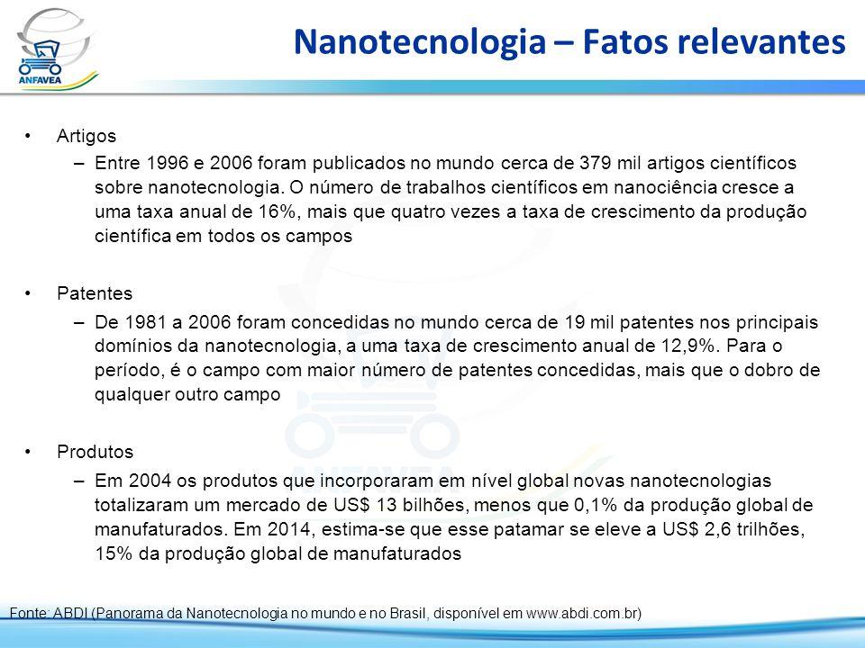 Nanotecnologia – Fatos relevantes