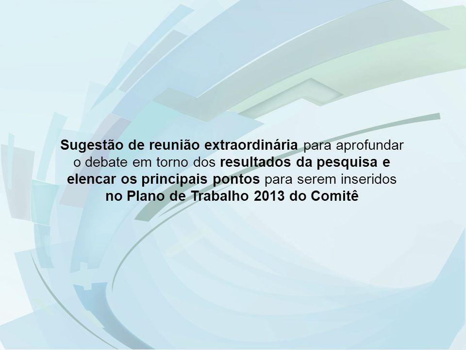 Sugestão de reunião extraordinária para aprofundar o debate em torno dos resultados da pesquisa e elencar os principais pontos para serem inseridos no Plano de Trabalho 2013 do Comitê