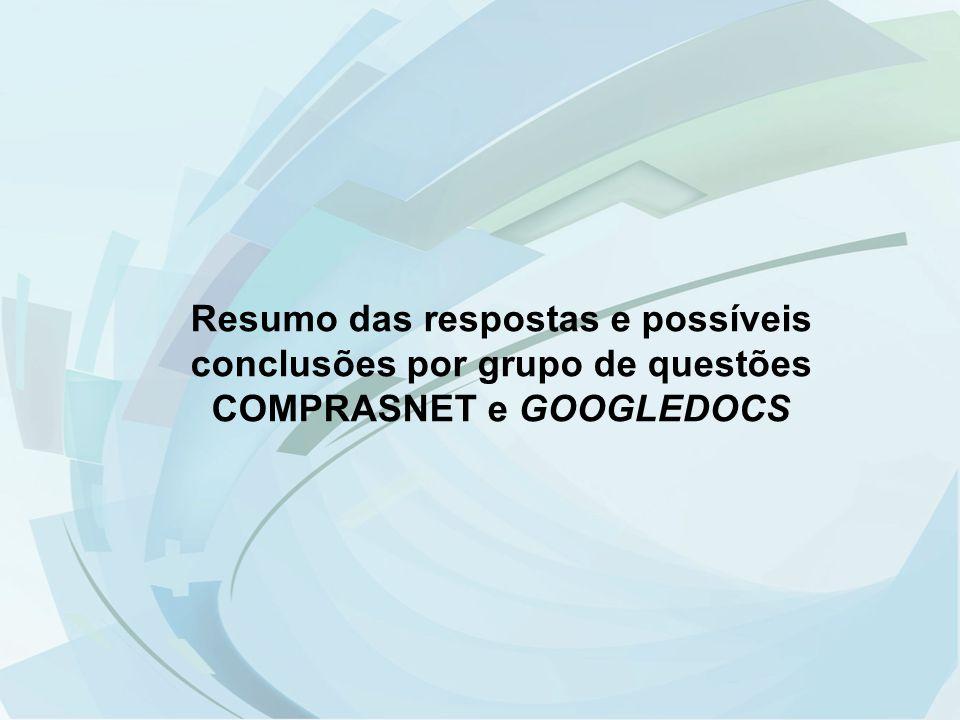 Resumo das respostas e possíveis conclusões por grupo de questões