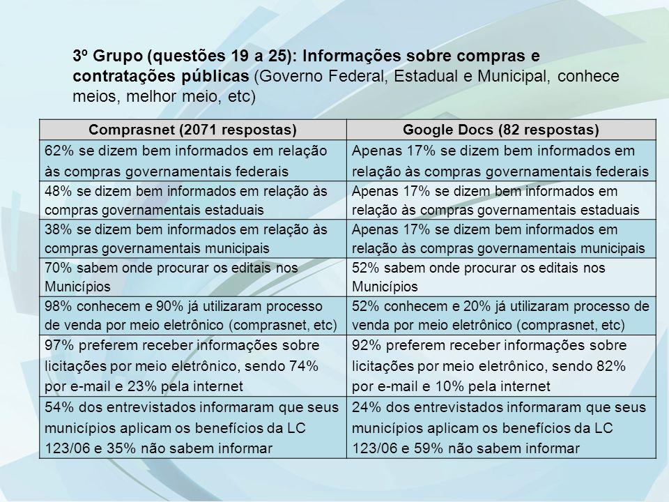 Comprasnet (2071 respostas) Google Docs (82 respostas)