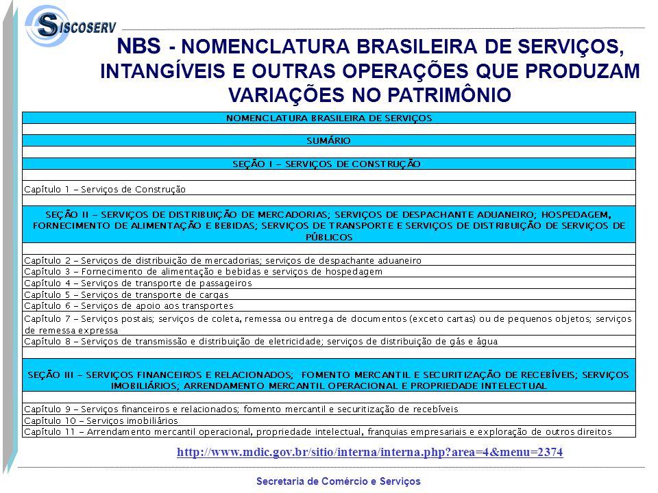 NBS - NOMENCLATURA BRASILEIRA DE SERVIÇOS, INTANGÍVEIS E OUTRAS OPERAÇÕES QUE PRODUZAM VARIAÇÕES NO PATRIMÔNIO