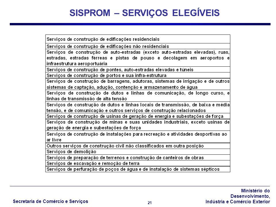 SISPROM – SERVIÇOS ELEGÍVEIS