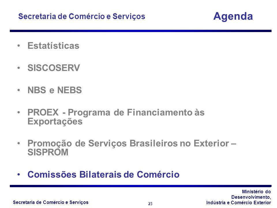 Secretaria de Comércio e Serviços